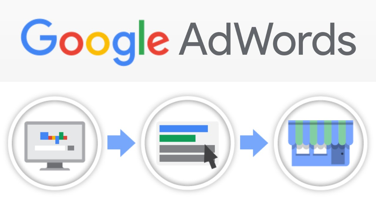 Quảng cáo google adwords trong affiliate marketing